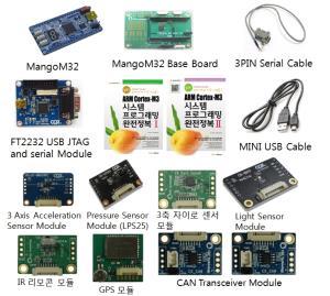 Mango-i MX6 Quad 5인치 감압식 LCD Start Kit ( 5인치 저항막 방식 LCD )